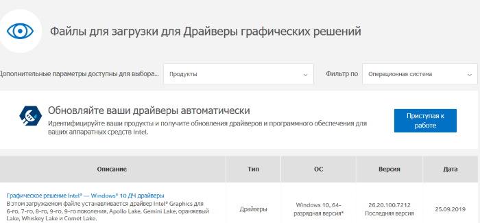Поиск драйвера на сайте Intel