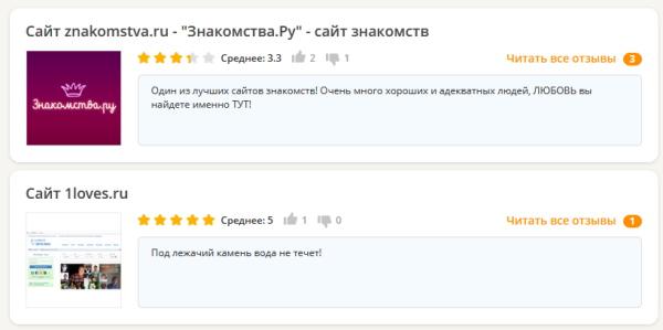 Положительный отзыв о сайте Tabor.ru