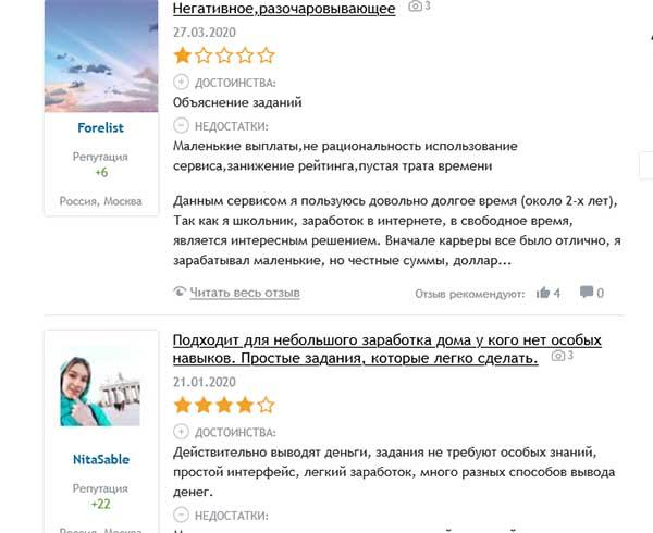 О Толоке на сайте otzovik.com