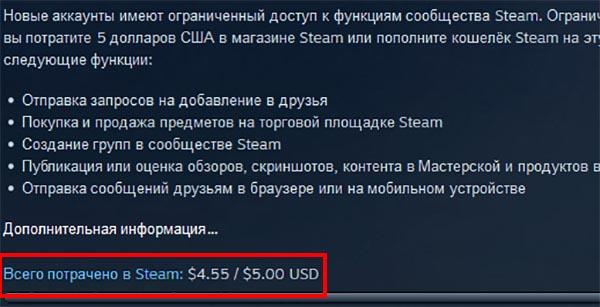 Потраченные средства в Steam