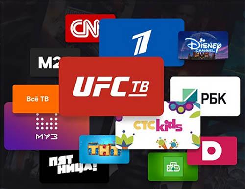 Wink телеканалы