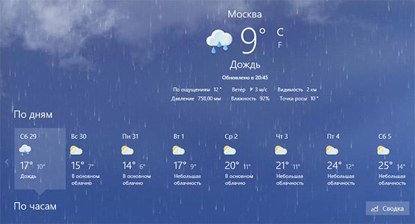 MSN Погода