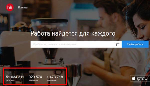 Вакансии HH.ru