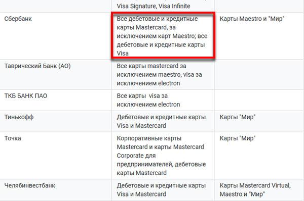 Поддерживаемые карты Google Pay